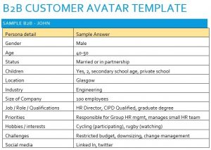 how to attract ideal customer avatar buyer persona